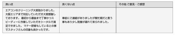 【口コミ・評判】大阪府高槻市 エアコンクリーニング4台